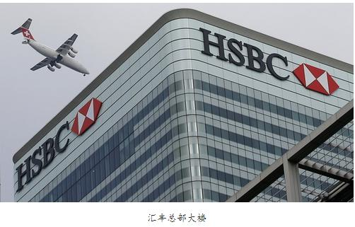 Hong Kong Business Bank Account in HSBC